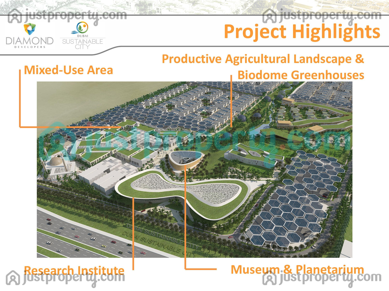 Floor Plans for Dubai Sustainable City